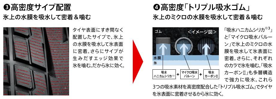 ヨコハマタイヤ・GEOLANDAR I/T-S解説より